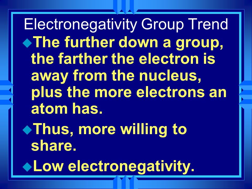 Electronegativity Group Trend