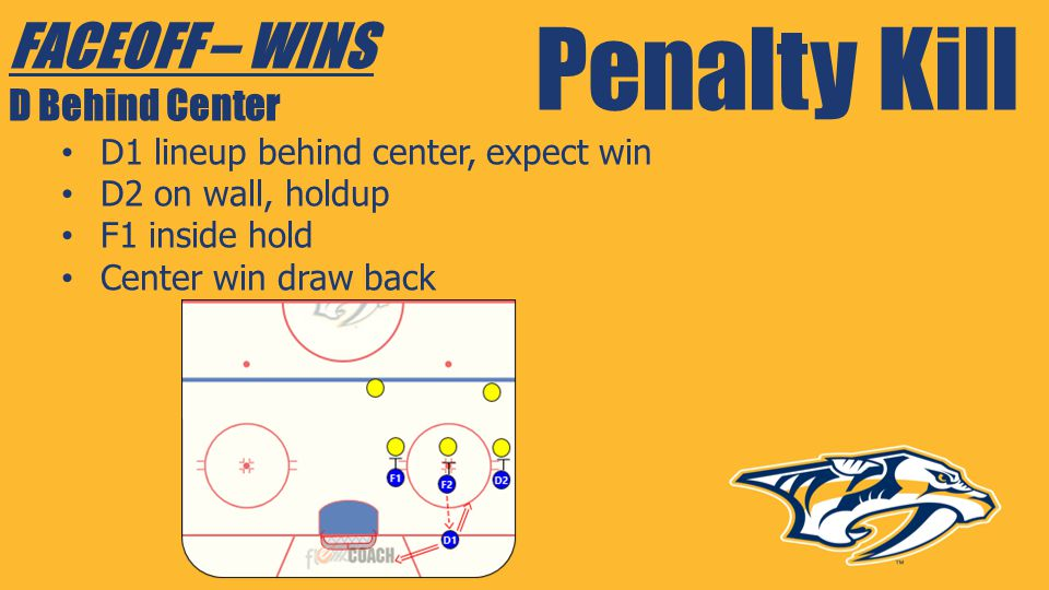 Penalty Kill FACEOFF – WINS D Behind Center