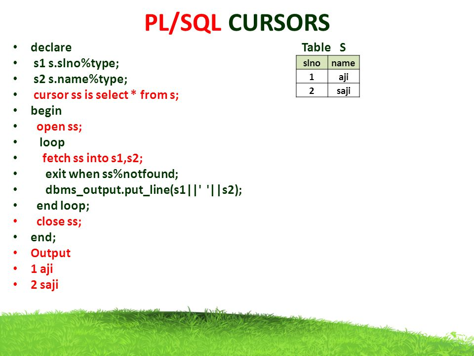 PL/SQL CURSORS declare Table S s1 s.slno%type; s2 s.name%type;
