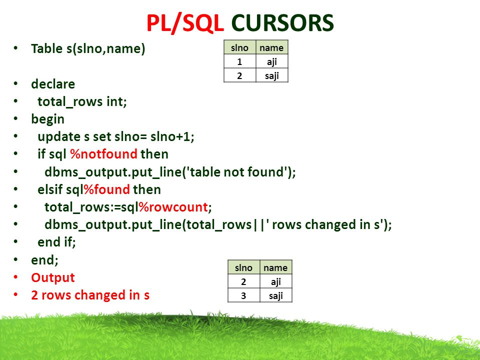 PL/SQL CURSORS Table s(slno,name) declare total_rows int; begin