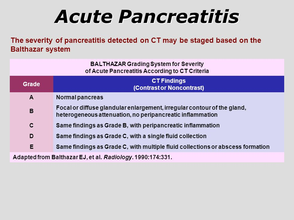 CT Findings (Contrast or Noncontrast)