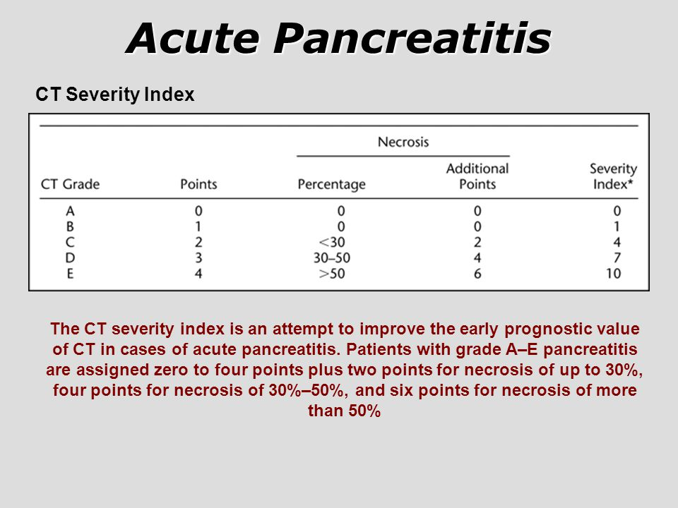 Acute Pancreatitis CT Severity Index