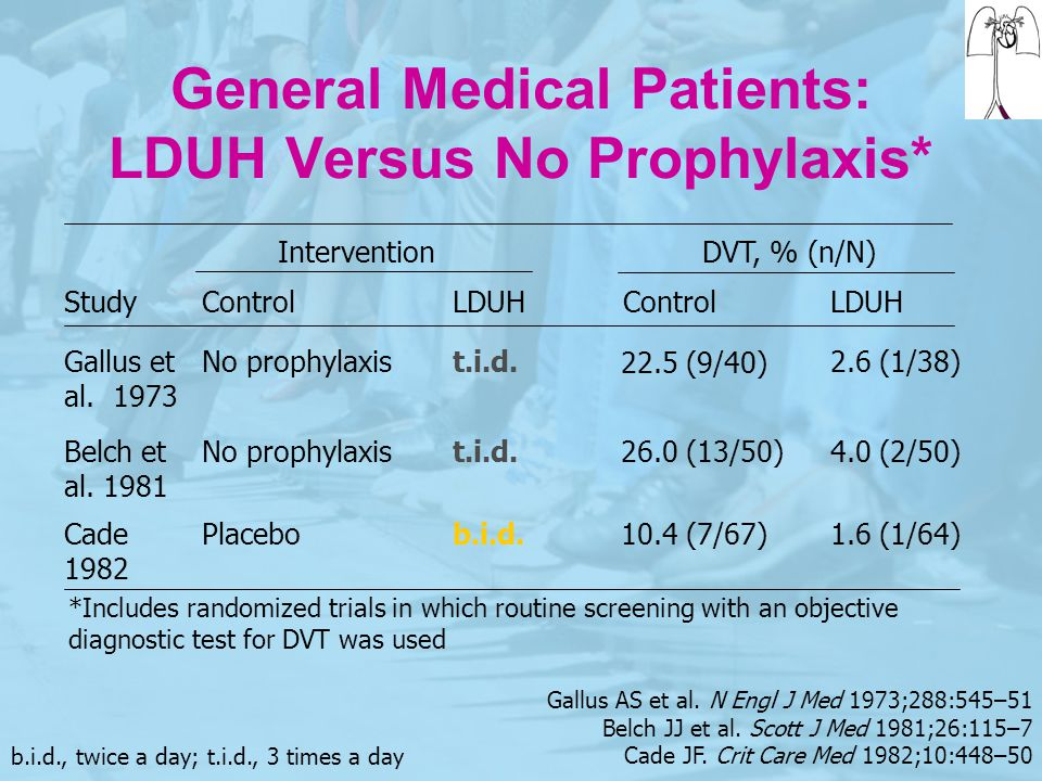 General Medical Patients: LDUH Versus No Prophylaxis*