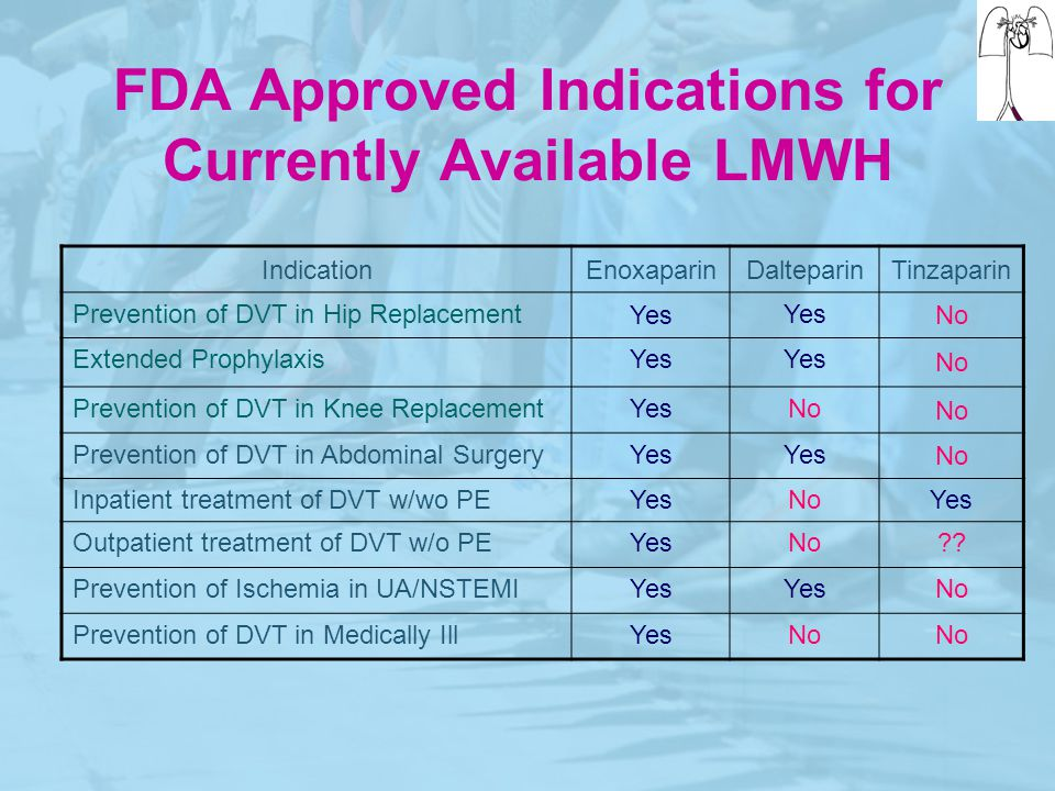 FDA Approved Indications for Currently Available LMWH