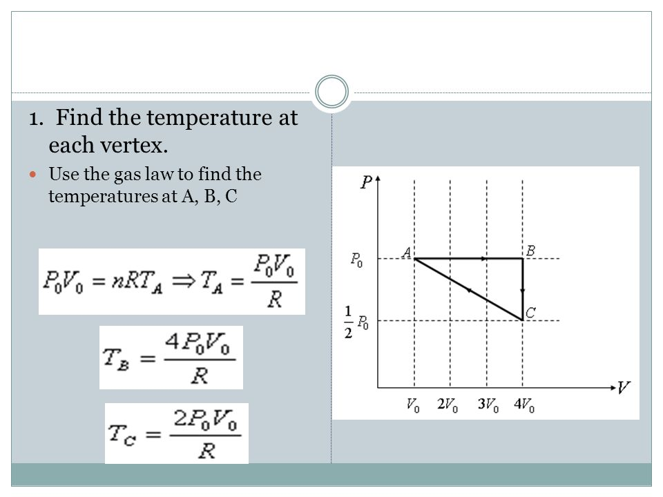 1. Find the temperature at each vertex.