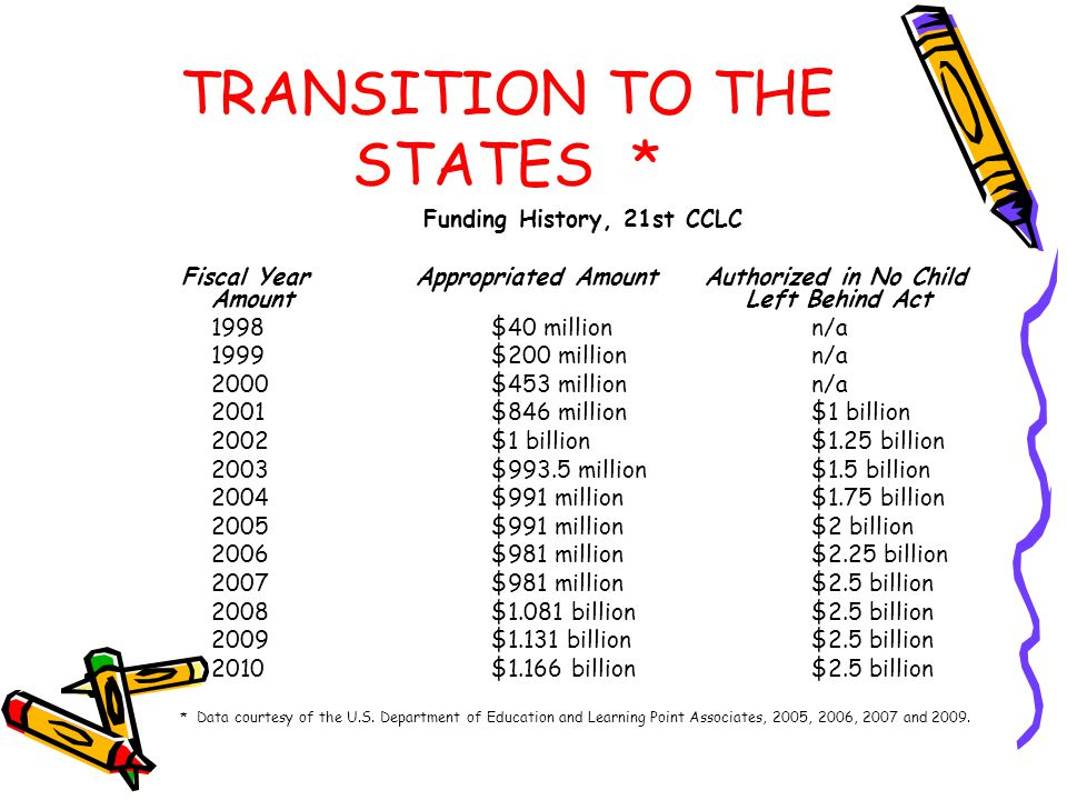 TRANSITION TO THE STATES *