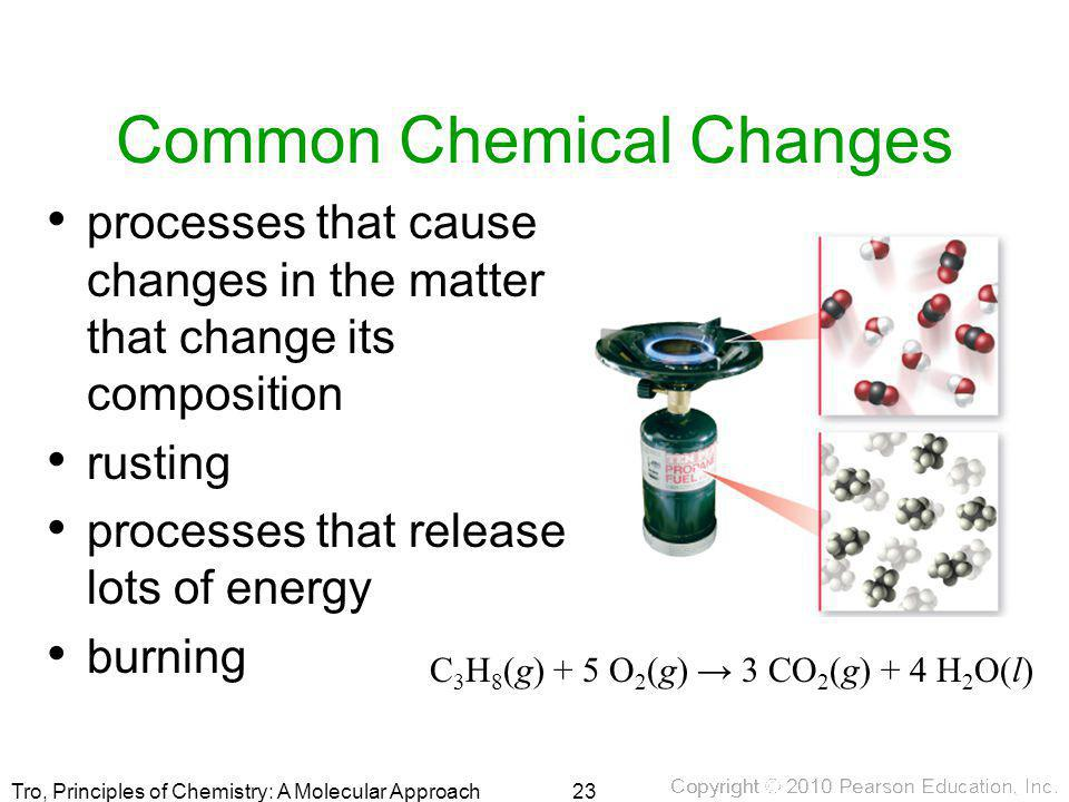 Common Chemical Changes