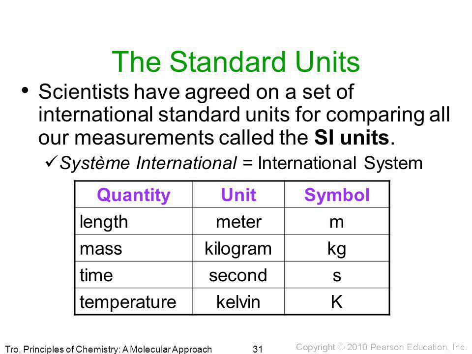 The Standard Units Scientists have agreed on a set of international standard units for comparing all our measurements called the SI units.