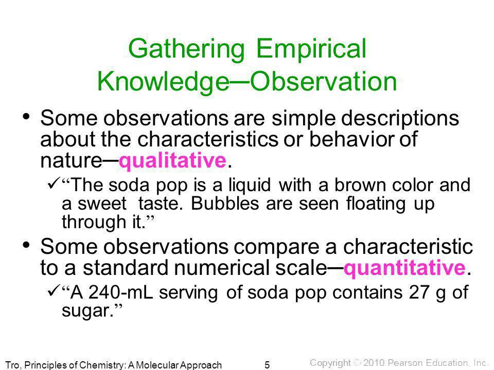 Gathering Empirical Knowledge─Observation