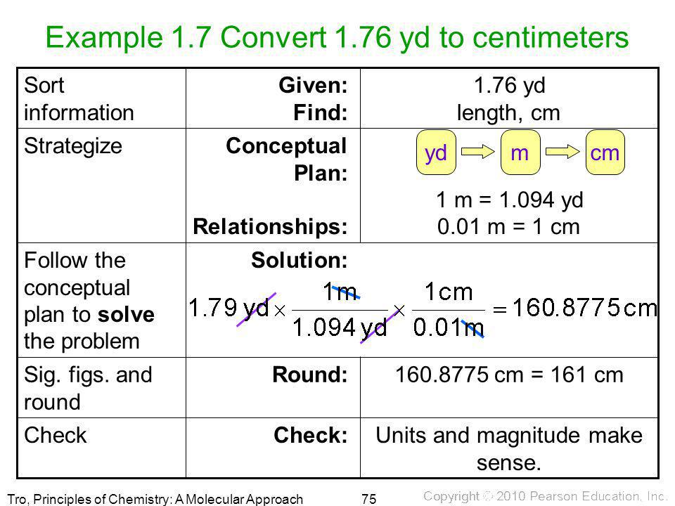 Example 1.7 Convert 1.76 yd to centimeters