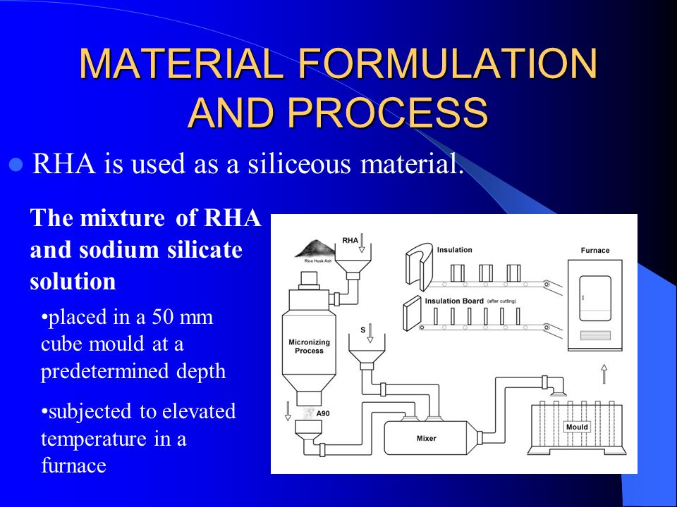MATERIAL FORMULATION AND PROCESS