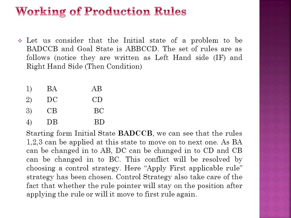 Working of Production Rules