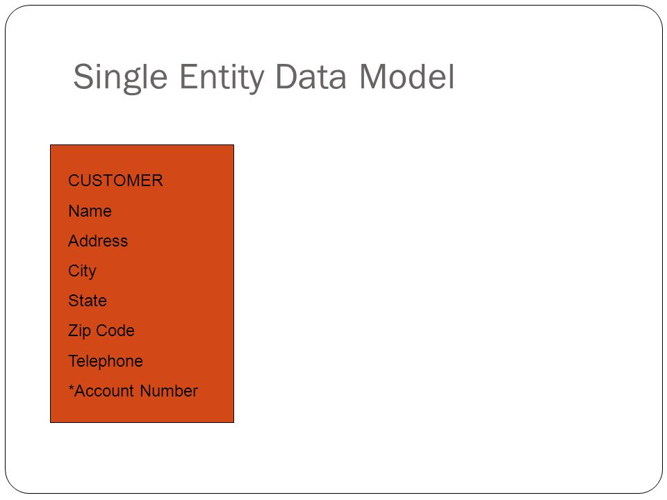 Single Entity Data Model