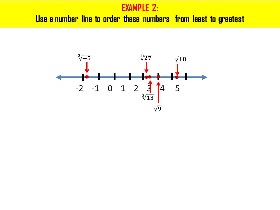 EXAMPLE 2: Use a number line to order these numbers from least to greatest