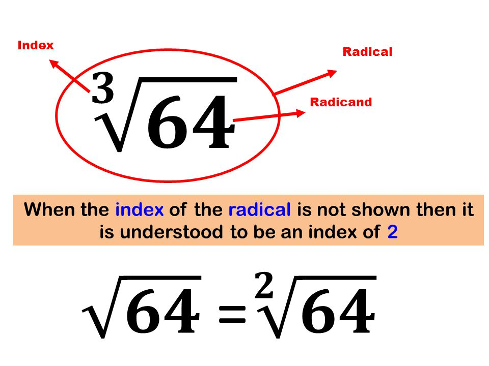Index Radical. 𝟑 𝟔𝟒. Radicand. When the index of the radical is not shown then it is understood to be an index of 2.