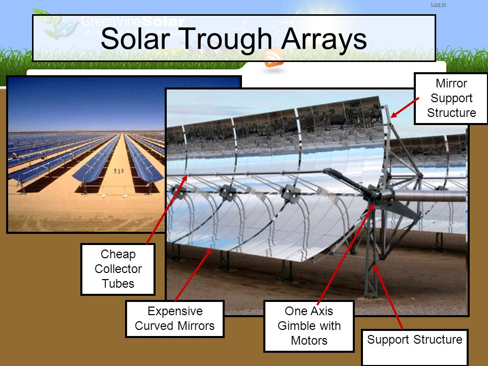 Solar Trough Arrays Mirror Support Structure Cheap Collector Tubes