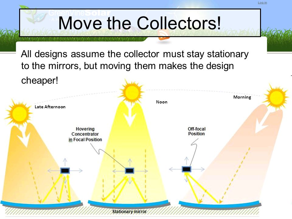 Move the Collectors! All designs assume the collector must stay stationary to the mirrors, but moving them makes the design cheaper!