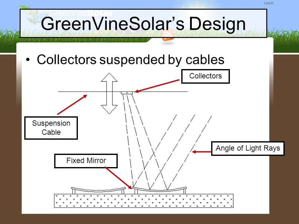 GreenVineSolar's Design