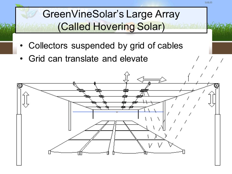 GreenVineSolar's Large Array (Called Hovering Solar)