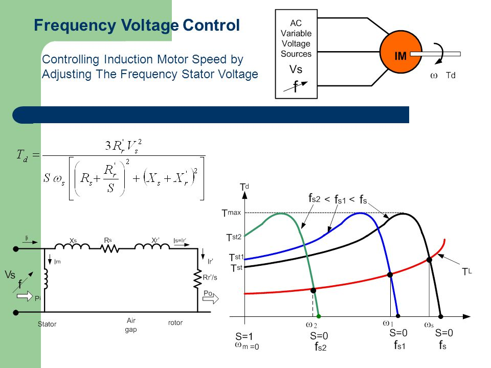 Frequency Voltage Control