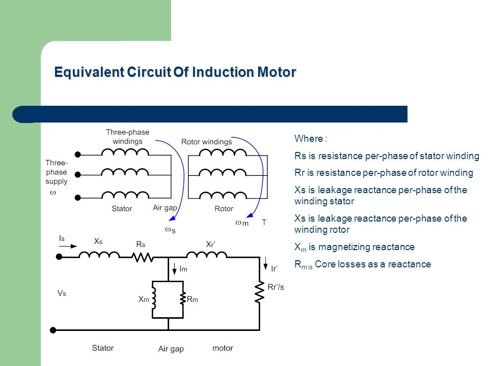 Equivalent Circuit Of Induction Motor