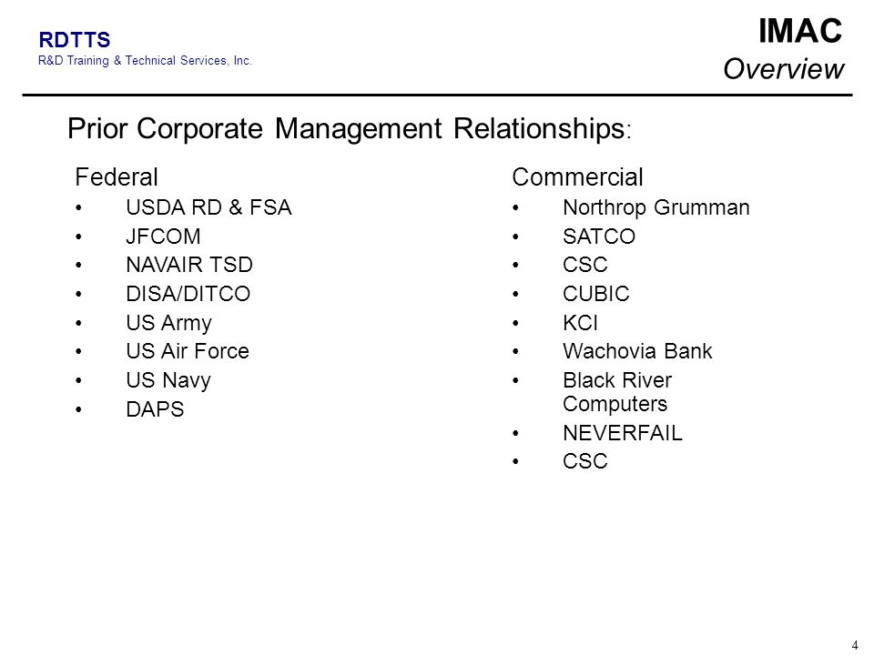IMAC Overview Prior Corporate Management Relationships: Federal