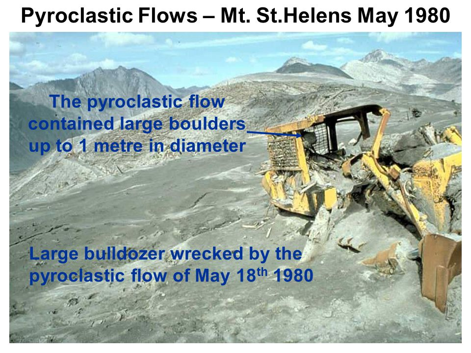 Pyroclastic Flows – Mt. St.Helens May 1980
