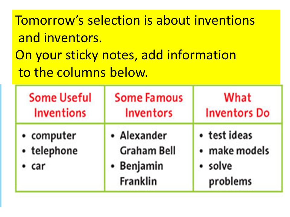 Tomorrow's selection is about inventions