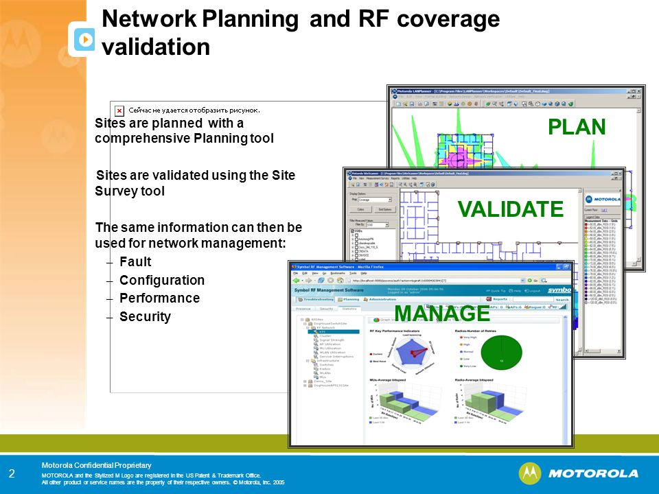 Network Planning and RF coverage validation
