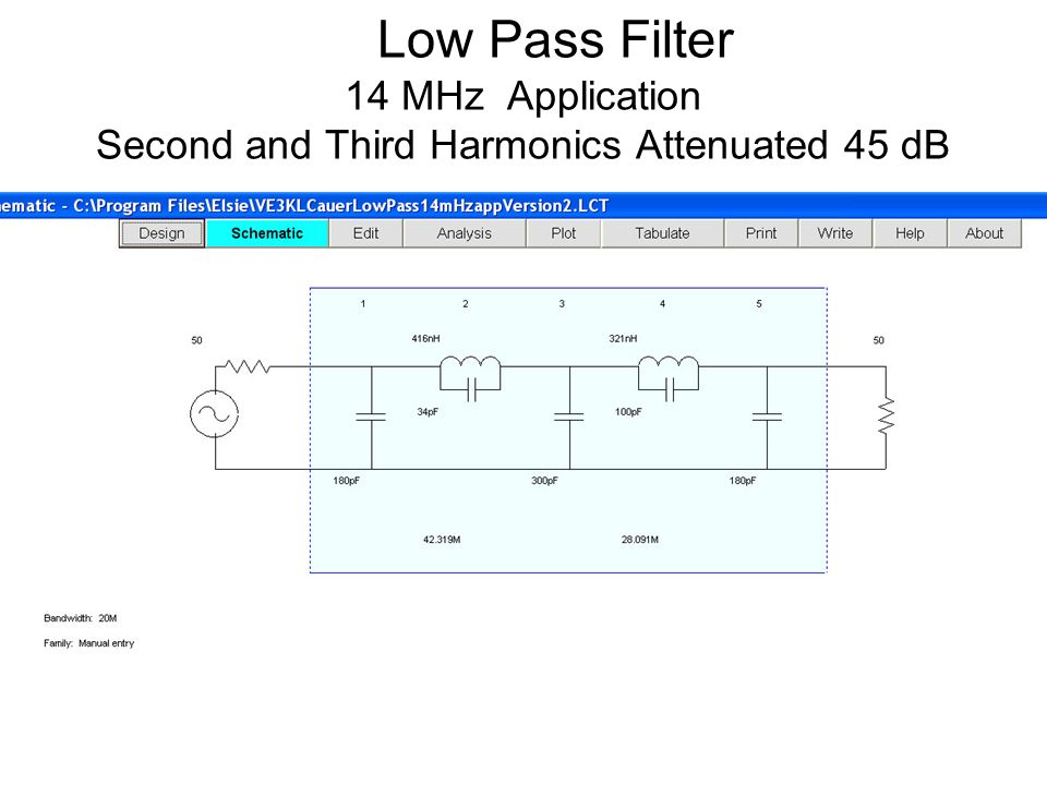 Low Pass Filter 14 MHz Application Second and Third Harmonics Attenuated 45 dB