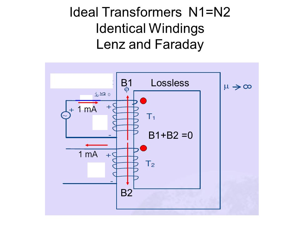 Ideal Transformers N1=N2 Identical Windings Lenz and Faraday