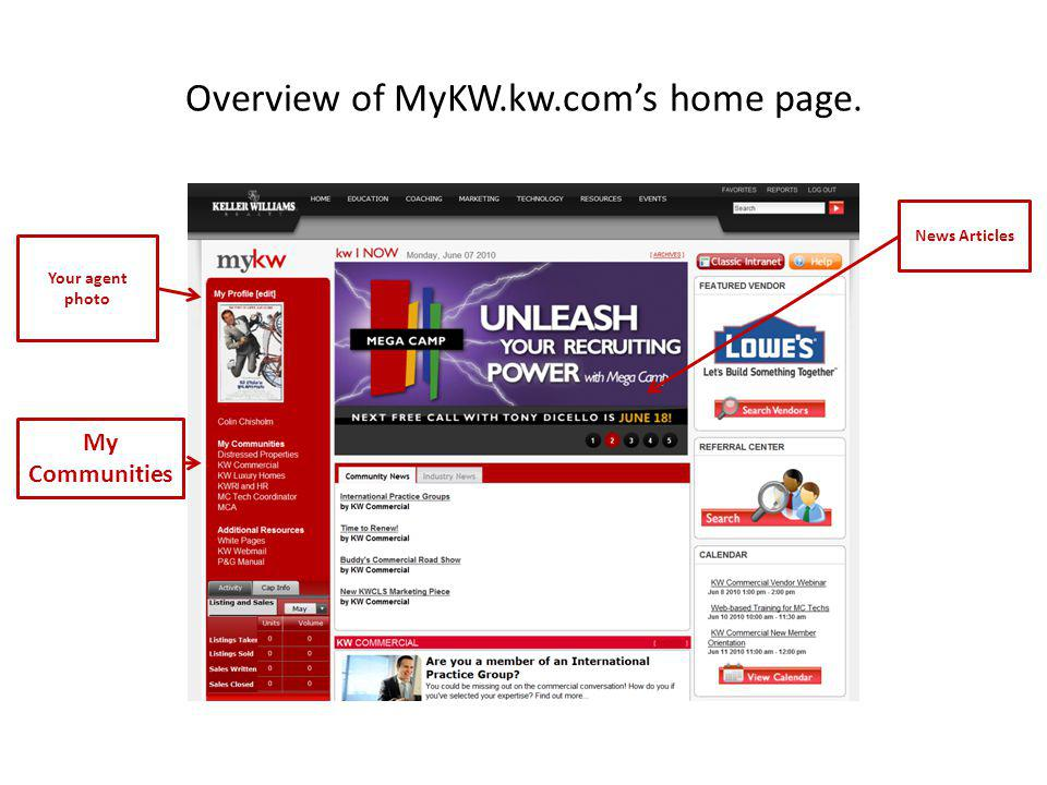 Overview of MyKW.kw.com's home page.