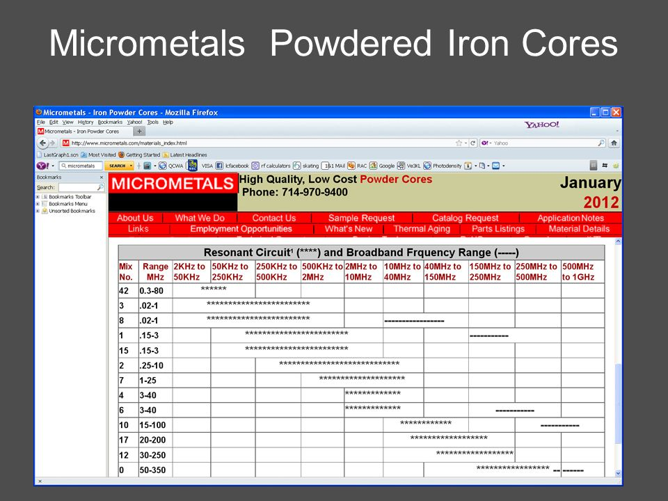 Micrometals Powdered Iron Cores