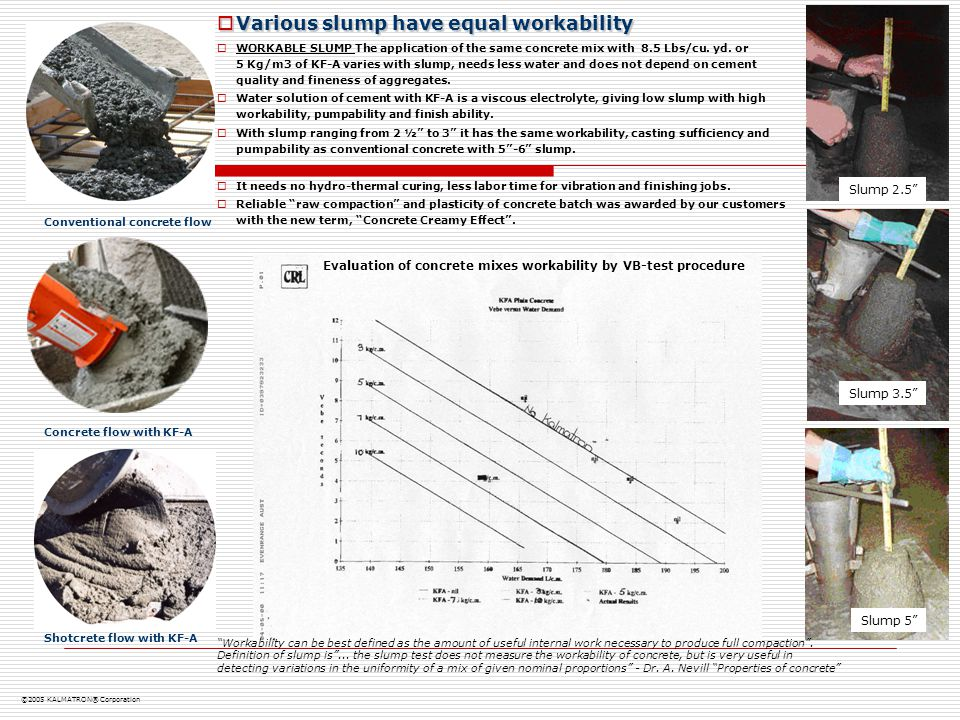 Various slump have equal workability