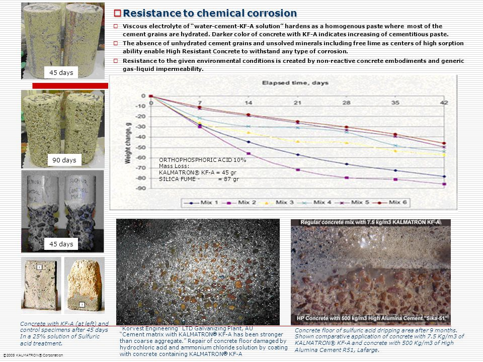 Resistance to chemical corrosion