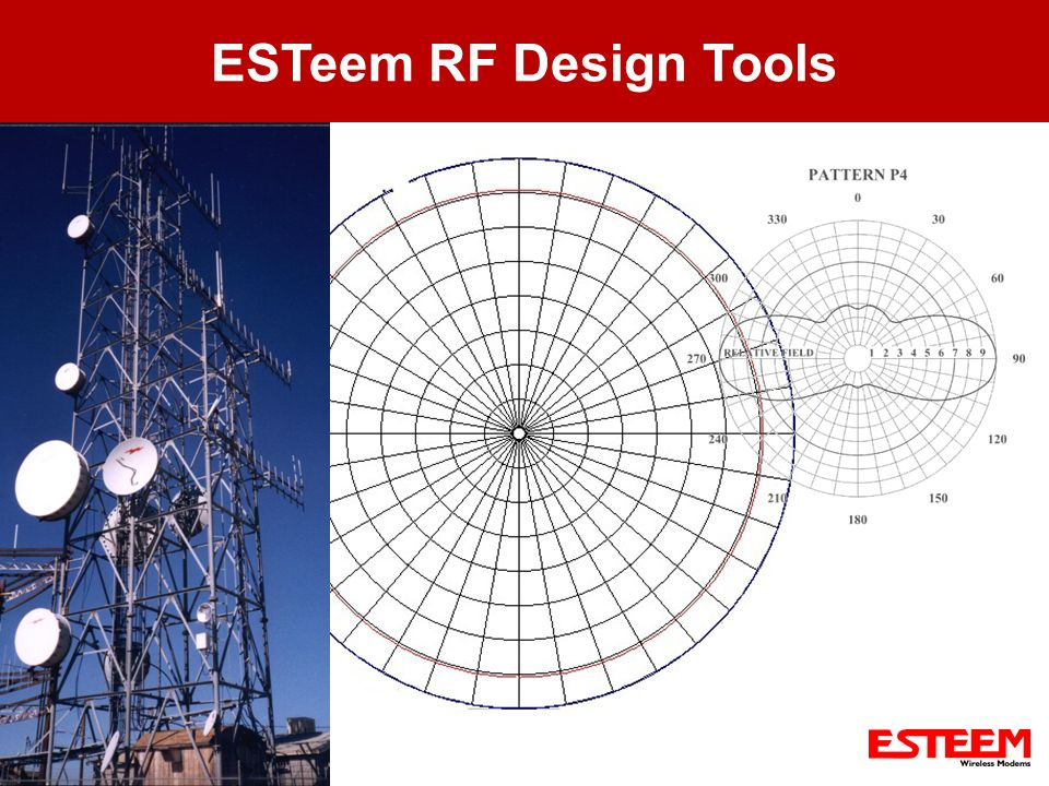 ESTeem RF Design Tools SECTION 4 - RF System Design