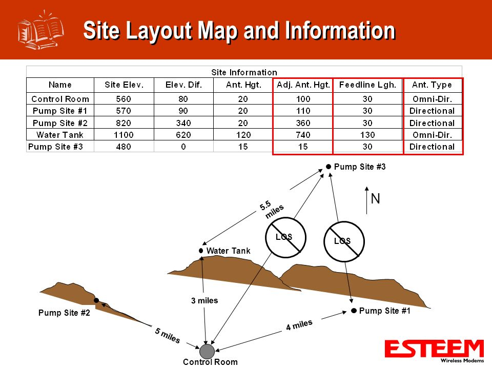 Site Layout Map and Information