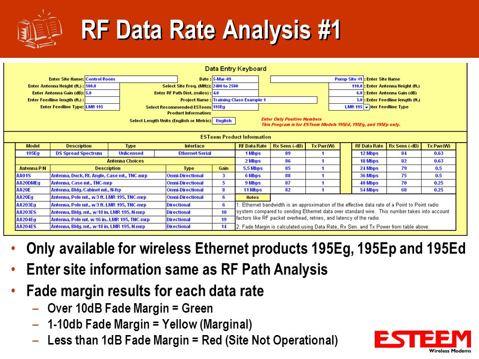 RF Data Rate Analysis #1 Only available for wireless Ethernet products 195Eg, 195Ep and 195Ed. Enter site information same as RF Path Analysis.