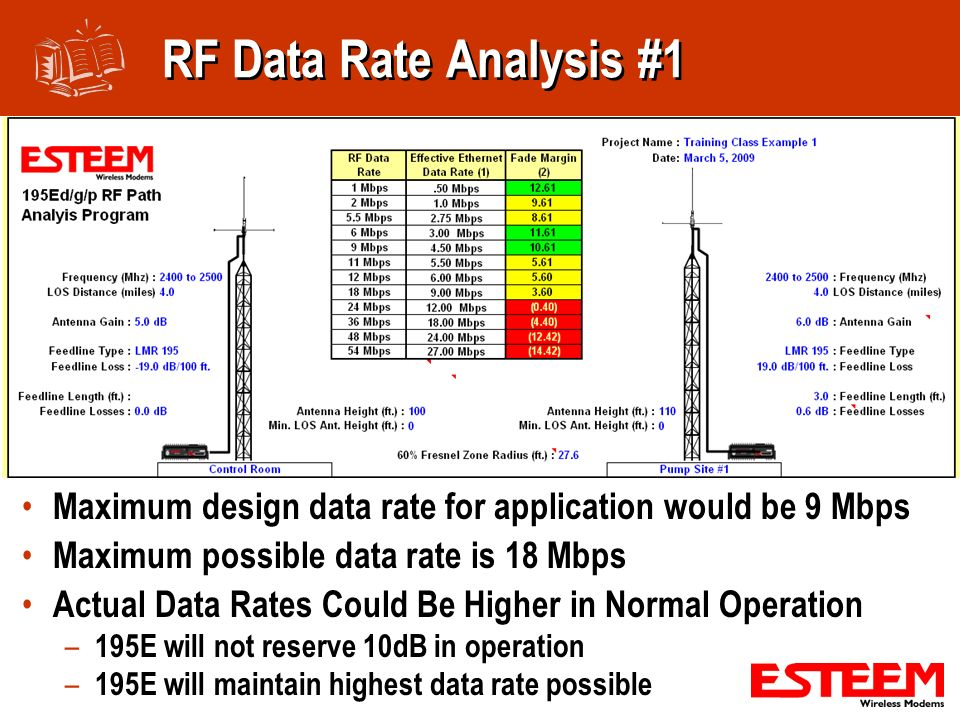 RF Data Rate Analysis #1 Maximum design data rate for application would be 9 Mbps. Maximum possible data rate is 18 Mbps.