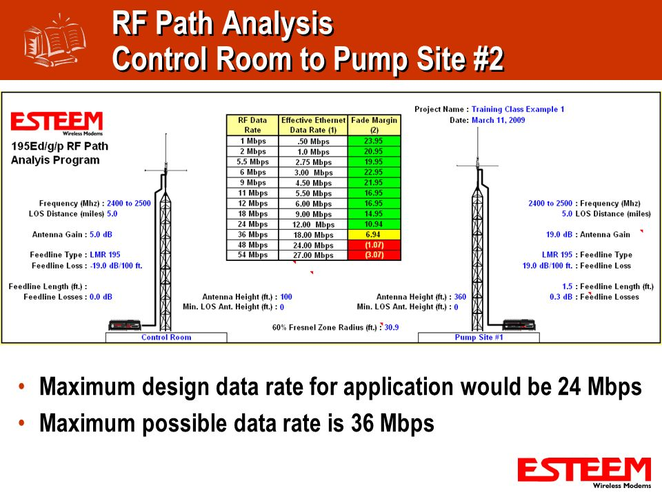 RF Path Analysis Control Room to Pump Site #2
