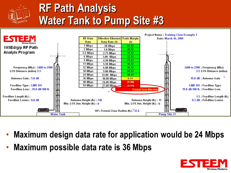 RF Path Analysis Water Tank to Pump Site #3