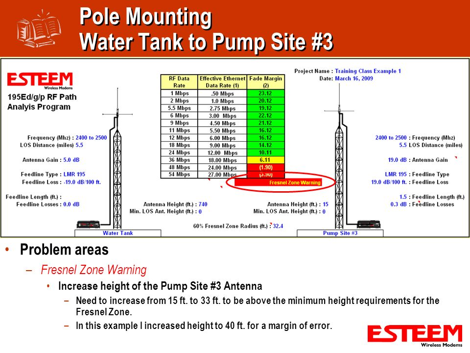 Pole Mounting Water Tank to Pump Site #3