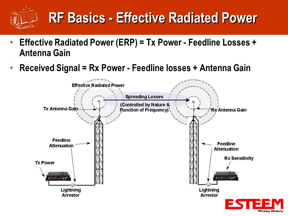 RF Basics - Effective Radiated Power
