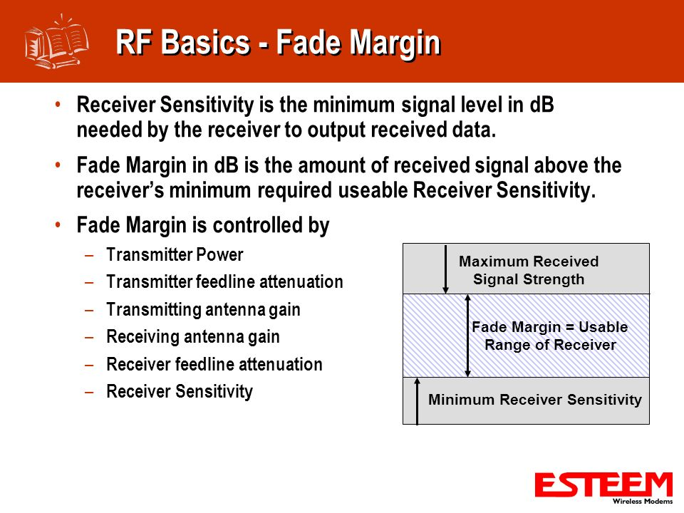 RF Basics - Fade Margin Receiver Sensitivity is the minimum signal level in dB needed by the receiver to output received data.