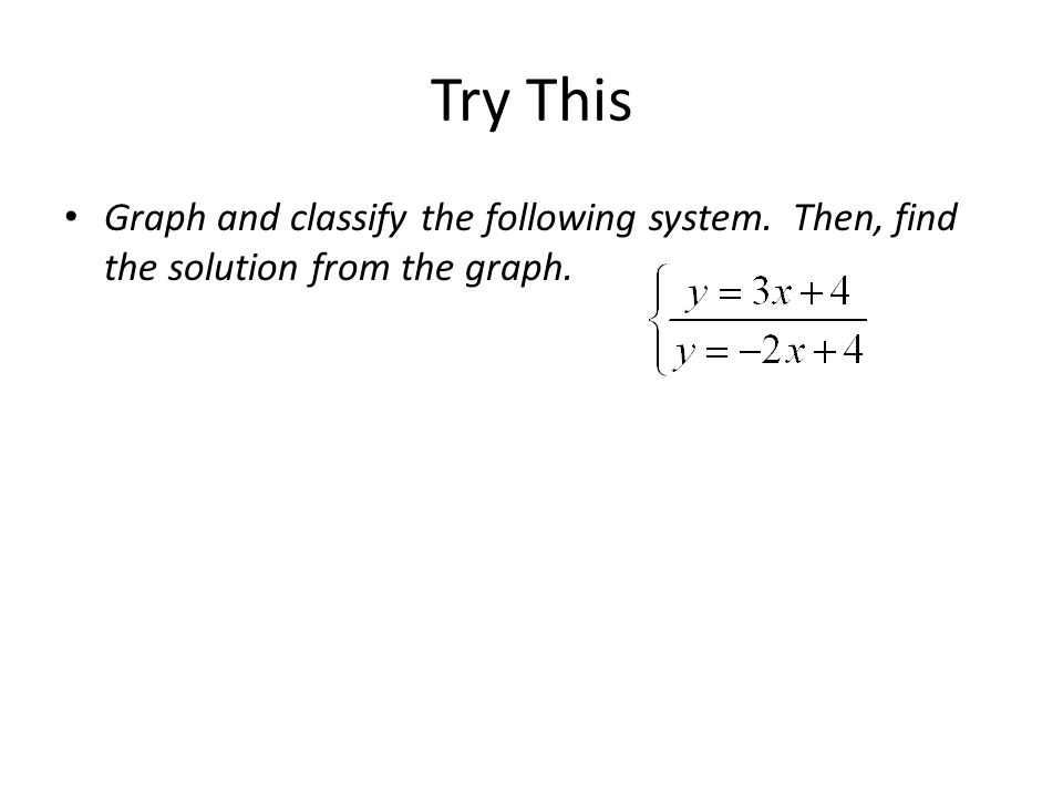 Try This Graph and classify the following system. Then, find the solution from the graph.