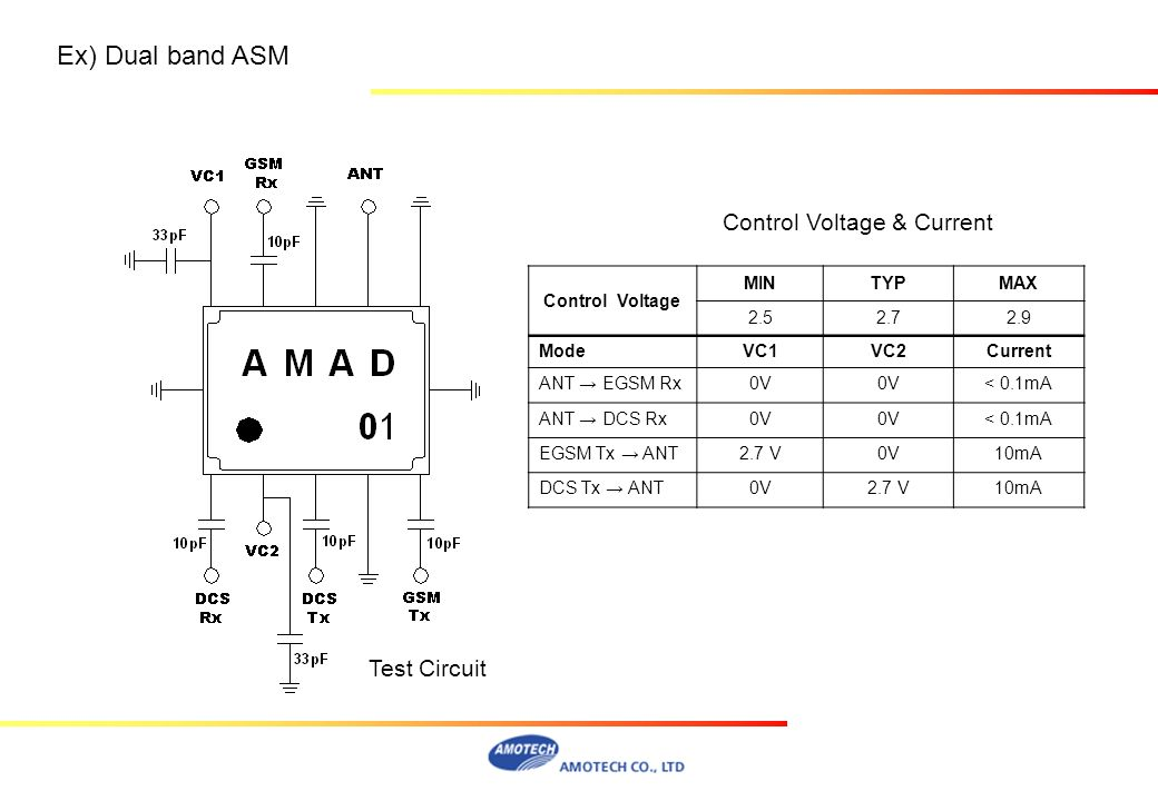 Ex) Dual band ASM Control Voltage & Current Test Circuit