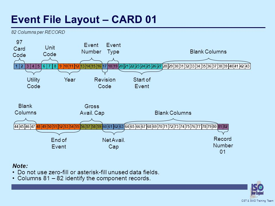 Event File Layout – CARD 01