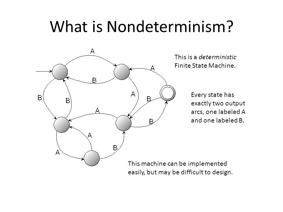What is Nondeterminism