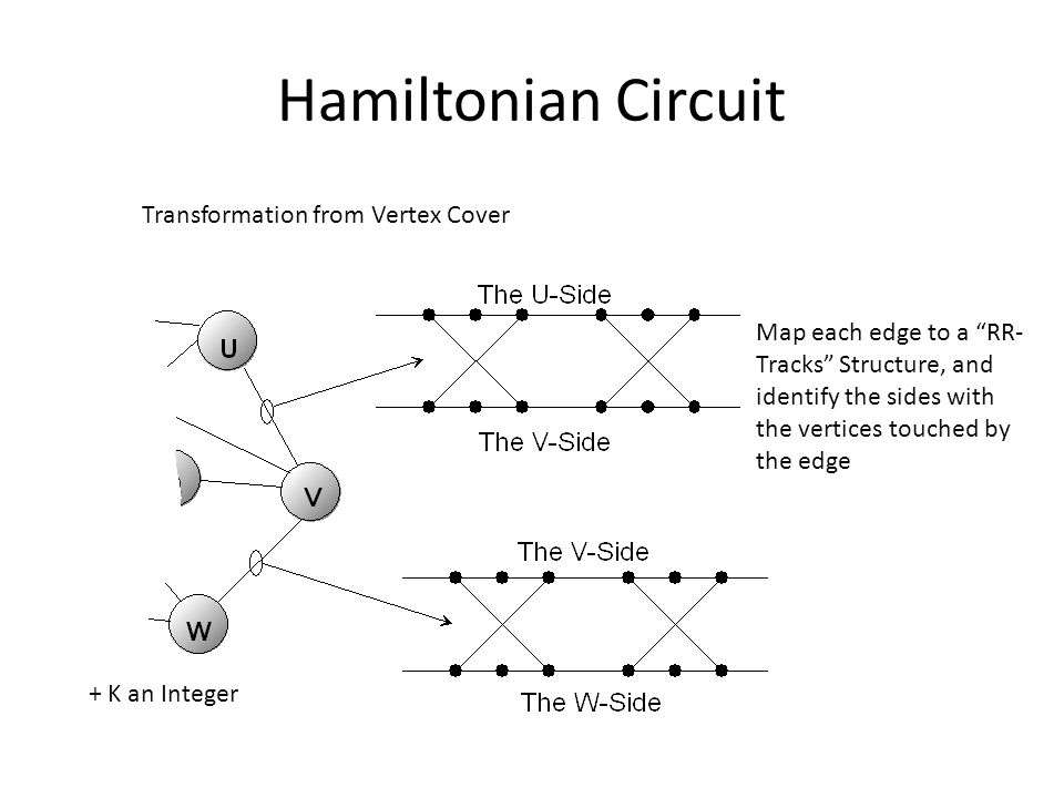 Hamiltonian Circuit Transformation from Vertex Cover