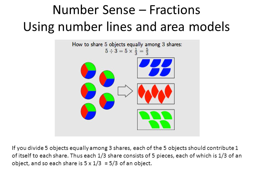 Number Sense – Fractions Using number lines and area models